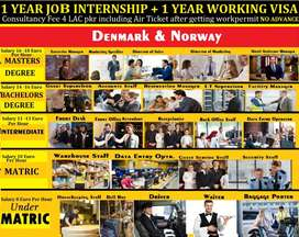 Hotel Jobs in Europe Denmark Norway