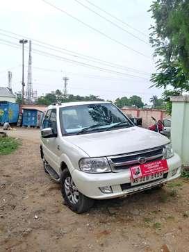 MP Bayjanth Pand's Car