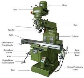 Milling operator