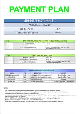 residential plots for sale in kurali by pas on NH-21