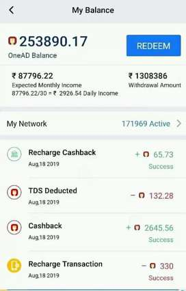 Earn 10000 to 30000 by internet.Best Work from home