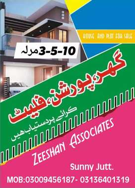 Shadman town ,pak avenue ,habib town ,fateh sher for sale house