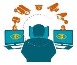 Services of Laptop, Desktop, Network, Software support, CCTV service