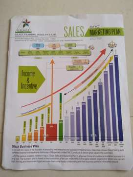INDIA DIRECT SELLING MARKETING