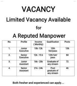 Advisor supervisor management