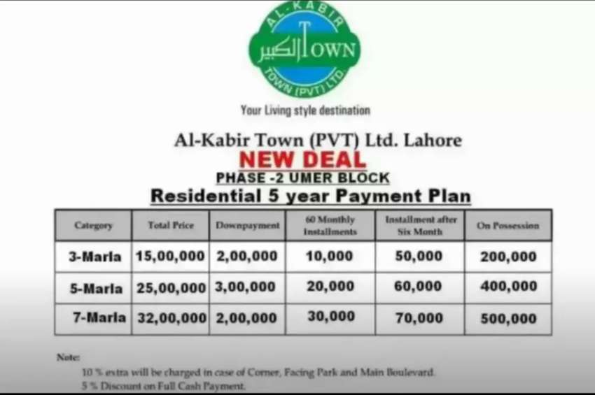Alkabir town 3 marla plot on easy installments per month only 10000 0