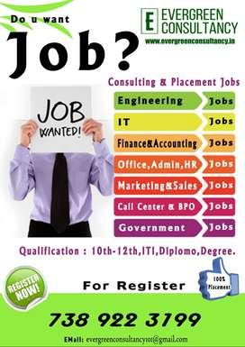 Job for UI Developer @ MNC Ex.4 to 6 yrs.