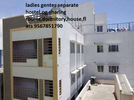 different types of pg,sharing,house,flats,dormitory,ladies,gents separ