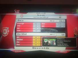 Intex 32 inch LED tv