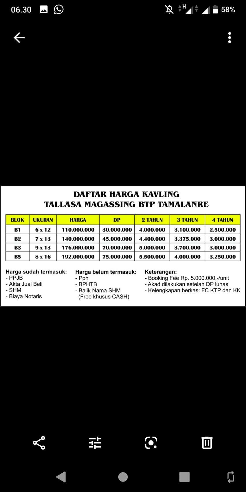 Tanah kavling tallasa magassing BTP 0