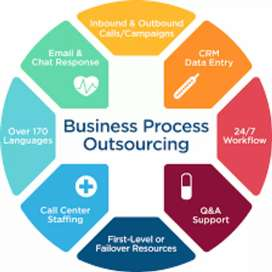 Business Process Outsourcing Hiring for male / female 10th/12th Pasout