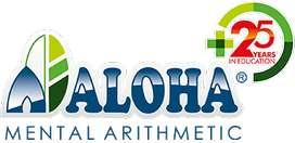 English Teacher for 4-14yr kids al Aloha Corporate Road Centre
