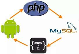 Php and Android Developer