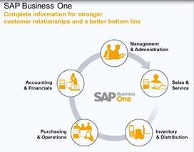 SAP Business One v9.3 Trial Version available