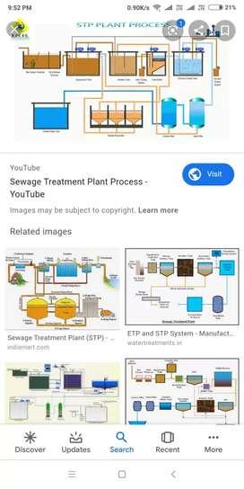 STP OPERATOR(sevage treatment plant)