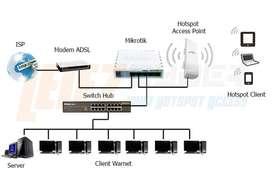 Jual Software diskless untuk warnet, sekolah, kantor dan lain-lain.