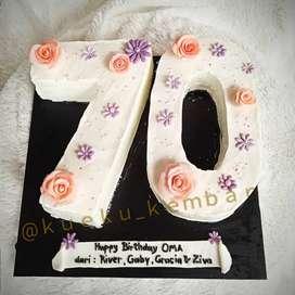Kue ulang tahun karakter angka