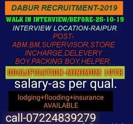 Job in Ayurveda