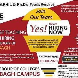 Facaulty required in aspire college
