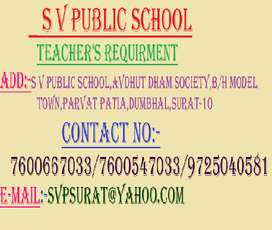 Teachers Requirement for pre-primary,primary,Secondary,Higher secondar