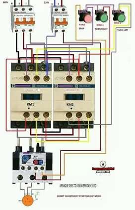 Pemasangan instalasi listrik