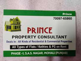 Independent One two three room set available on rent in chandigarh