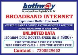 Hathway Broadband wifi Connection