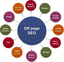 SEO Services in Lahore, Karachi and all over World