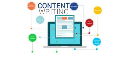 Search engine optimized content writer in pakistan