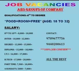 ABS vacancies