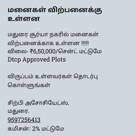Plots available