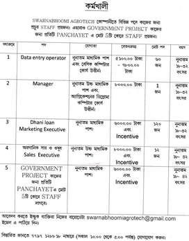 swarnabhoomi agrotech job vacancy