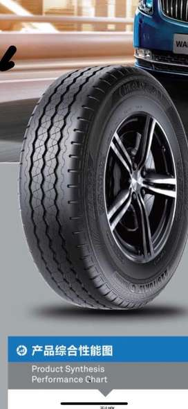 All car brands imported tyres available
