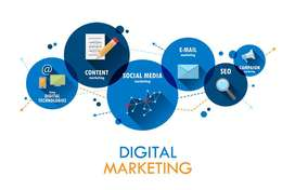Digital Media Marketing Staff (Homebased) required for Lahore only