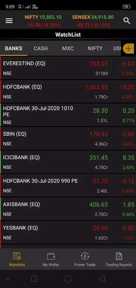 Share trading ka km h