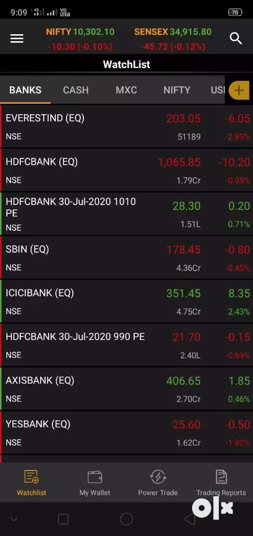 Share trading ka km h 0