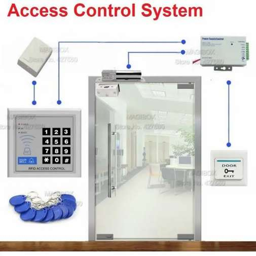 Password & Cards Rfid Access Control system