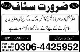 Job for Males Females Students (Part time,Full time,Home Based Online)