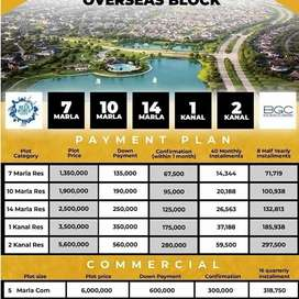 10 Marla Residential Plot  For Sale In Blue World City Overseas Block