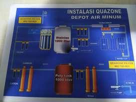 Agen pemasangan baru depot air minum isi ulang pekanbaru