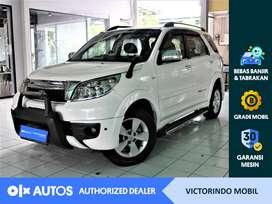 [OLXAutos] Toyota Rush 2014 1.5 TRD Sportivo M/T Putih #Victorindo