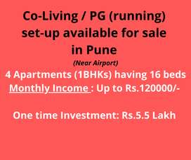 PG / Co-Living Business (running) for Sale in Pune