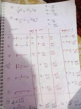 I m civil engineer..(teaching class 1 to 10)