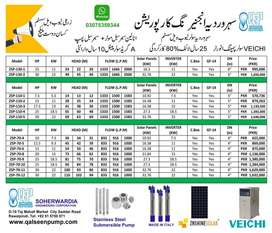 Solar Packages for Tubewell Pumping system.