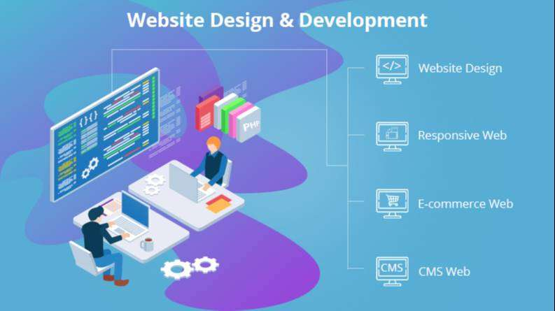 best and affordable website development and designing 0