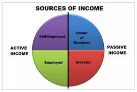 Part time income