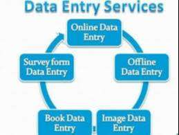 Data entry / Form Filling jobs - Part Time / Full Time job opportunity