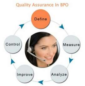 Hiring For Quality Analyst in BPO (Work From Home)