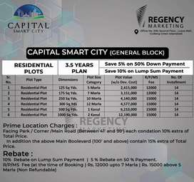 Capital smart city 5 Marla Residential plots available
