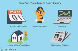 Do SMART WORK Get Fixed Income Monthly/Consumer Based Work.
